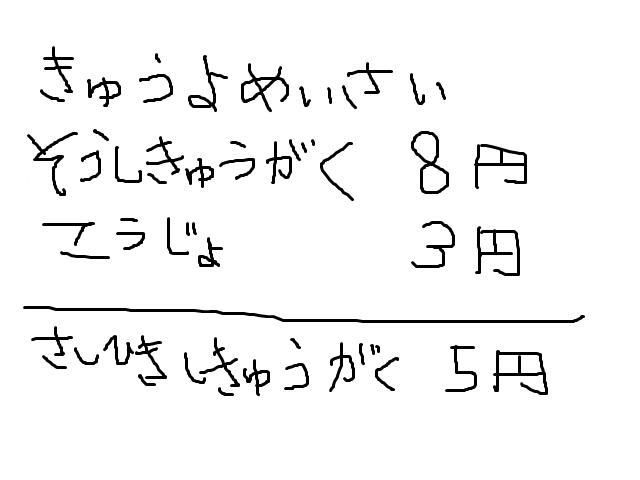 給与計算の謎(1)